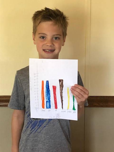 boy with graph